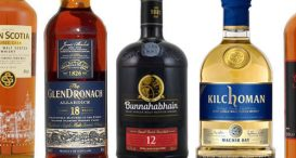 brilliantwhiskies